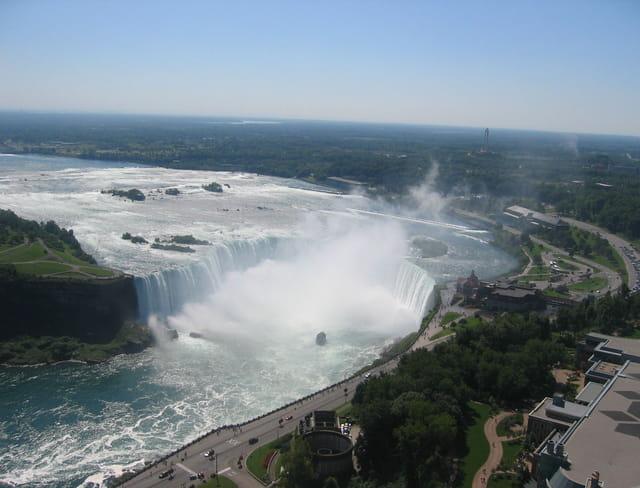Chute Niagara