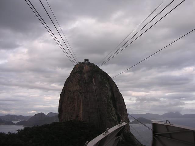 Le Pain de sucre à Rio de Janeiro