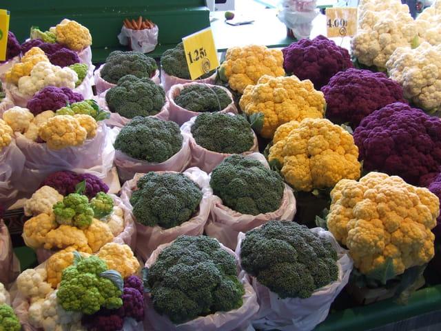 Visite au marché
