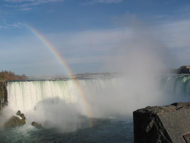 Vue sur les chutes Niagaras